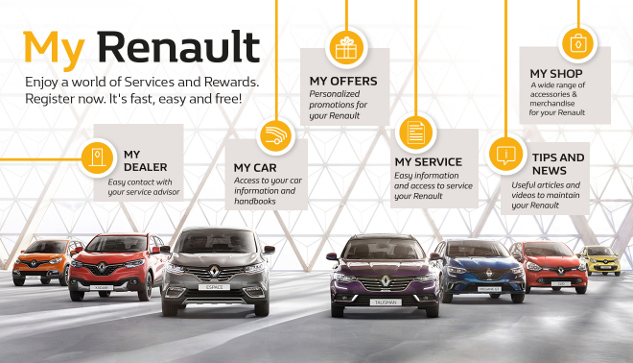 My Renault